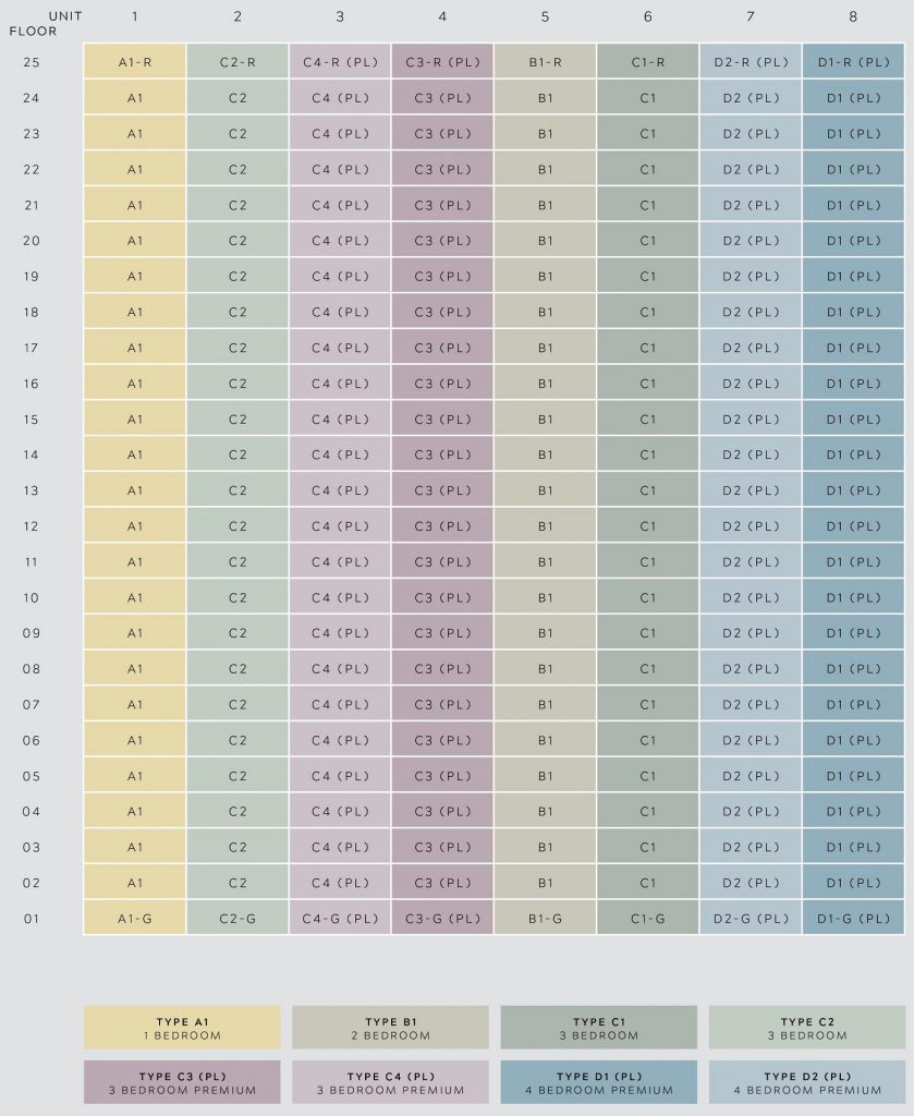 meyer-mansion-diagrammatic-chart-elevation-chart-singapore